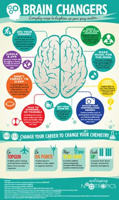 Ways to keep your brain active as you age Just Like Family Homecare Health And Wellbeing, Health And Nutrition, Health Tips, Health Care, Tongue Health, Brain Health, Brain Facts, Your Brain, Health Remedies