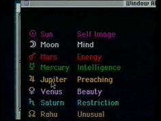 How to read a Vedic Astrology