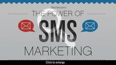 The Power of SMS Marketing [INFOGRAPHIC]