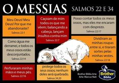 Jesus Etc, Bibel Journal, Jesus Freak, Jesus Loves, Jesus Christ, Bible Verses, Catholic, Prayers, Love You
