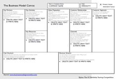 Canvas Models Archive Gary Fox Consulting Business Model