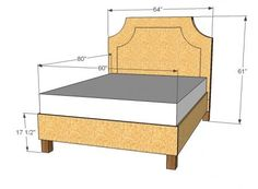 I want to make this!  DIY Furniture Plan from Ana-White.com  An upholstered bed that requires no sewing!