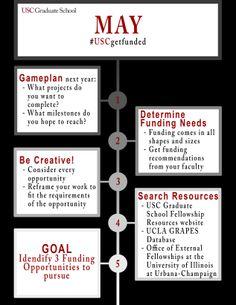 Usc Graduate School Uscgradschool Profile Pinterest