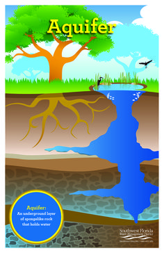 The Water Cycle   Order Up   Set      Cycling  Science resources     SlidePlayer