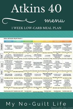 Atkins 40 meal plan for week 1. It's delicious, nutritious, and filling- you won't be hungry! Tips for planning your first week menu when you start the low-carb life. Atkins will help you become successful with weight loss by changing the way you eat. Recipes   Success   Phase 1