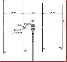 Four element, two meter beam, elements can be tubular aluminum, solid aluminum, or for low terrestrial noise, use fiberglass elements.  This beam may be installed vertical, or horizontal.