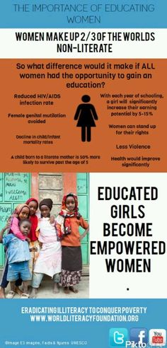 Educated Girls Become Empowered Women