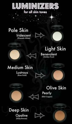 Younique luminizers  We finally have our own highlighters!!!!  Get yours here ♡  Www.marismagicmakeup.com