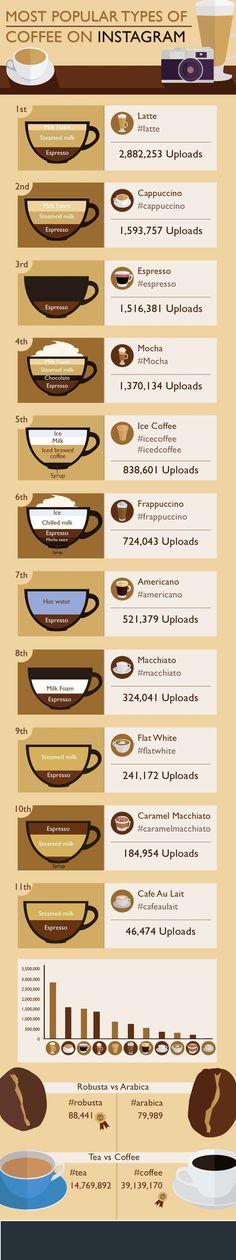 Verdienen Sie Geld mit Kaffeetrinken