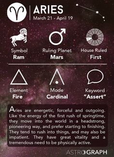 Aries Cheat Sheet Astrology - Aries Zodiac Sign - Aries Info - Learning Astrology - AstroGraph Astrology