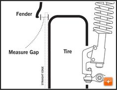 DIY: How to Measure Wheel to Fender Gap for Wheel Spacers - Bimmerfest - BMW Forums