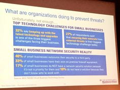 TWC Business shares top tech challenges for small business