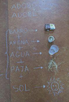 INFANTIL de GRACIA: EL ADOBE,Y LOS MATERIALES DE CONSTRUCCIÓN EN EL AN...