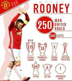 Visit Manchester, Manchester Derby, Manchester United Wallpaper, Manchester United Players, As Roma, Man Utd Fc, Camisa Retro, Community Shield, Football Players