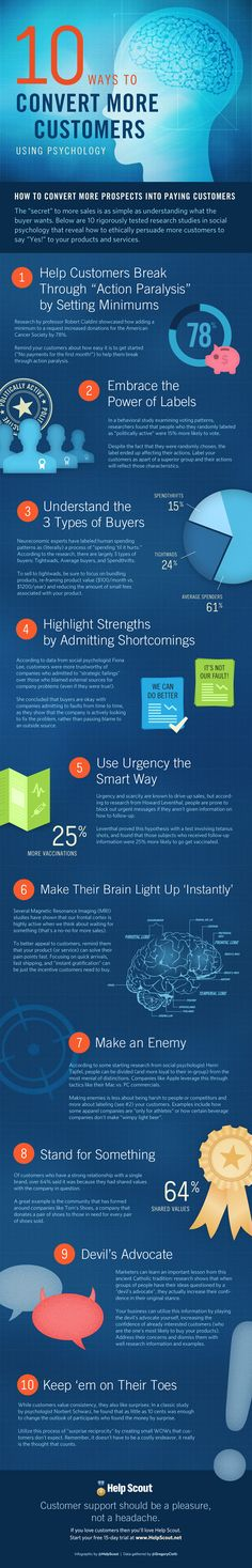 10 ways to convert more customers using psychology #infographic