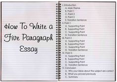 This is an easy-to-use outline for writing an essay or
