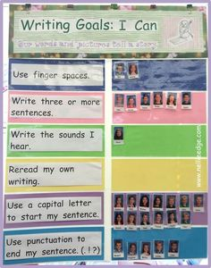 """AUTHENTIC ASSESSMENT INFORMS OUR PRACTICE. By spring of the year, we want our kindergartners to be able to state one of their current writing goals knowing that """"Our  words and pictures  tell a story."""" We laminated class photos of each  child and attached them with tape so they can be easily moved around.  Poster designed by Laura Flocker and Nellie Edge. http://nellieedge.com/blog/our-highest-impact-kindergarten-writing-practices-nellie-edge-seminars/"""