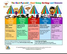 Food Pyramid for Kids... other printables too healthy vs. non healthy snack badge requirement
