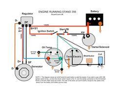Resultado de imagem para VW engine test stand