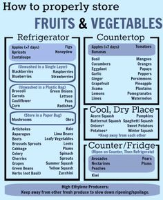 Secret to Keeping Fruits and Vegetables Fresh Longer how to store fruits and veggies.how to store fruits and veggies. Food Shelf Life, Storing Fruit, Fruit And Vegetable Storage, Food Storage, Storage Ideas, Fruit Storage, Produce Storage, Smart Storage, Food Safety