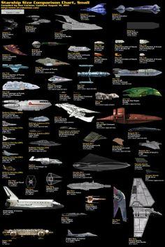 Star Ship Sizes