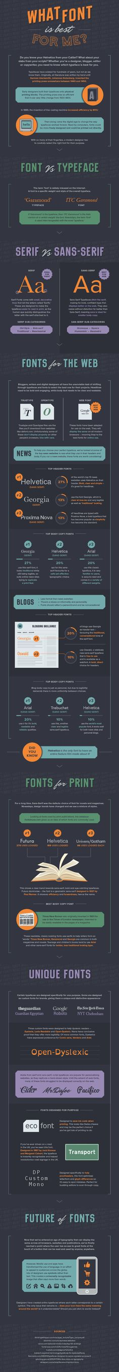 Educational infographic & Data Fonts Matter: Which Fonts Look Best On Web, On Print And For Dyslexic Readers. Image Description Fonts Matter: Which Web Design, Graphic Design Tips, Type Design, Design Elements, Typography Design, Branding Design, Logo Design, Typographie Fonts, Illustrator