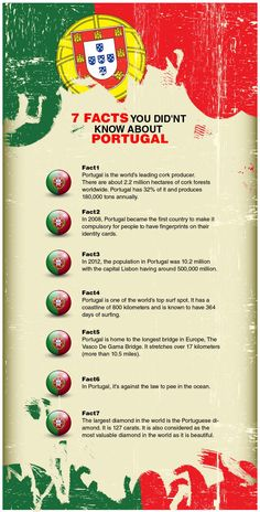 Infographic 7 Facts You Didn't Know about Portugal | Infographics Creator