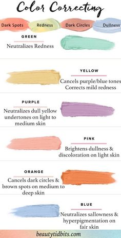 Color Correcting Cheat Sheet! How to choose and use the right color correcting makeup shades for your skin tone and what products work best to cancel out your complexion concerns from dark circles, ac (Beauty Products Shades)