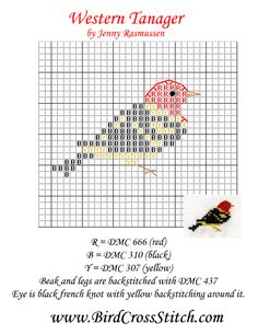 tanager bird cross stitch pattern