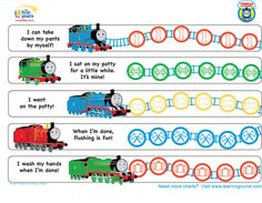 Thomas & Friends Potty Training Chart, plus a ton of other FREE charts and helpful tools!