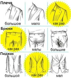 The proper way your suit should fit brought to you by Being Dapper Is A Lifestyle. being_dapper dressedforsuccess proper fitting suits sartorial bespoke allinthedetails confident mensfashion dapper gents smartdressed Sharp Dressed Man, Well Dressed Men, Style Masculin, La Mode Masculine, Men Style Tips, Gentleman Style, Modern Gentleman, Esquire, Mens Suits