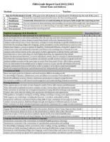 Fifth Grade Common Core Report Card- Editable - Fits on one 8 1/2 x 11 page!