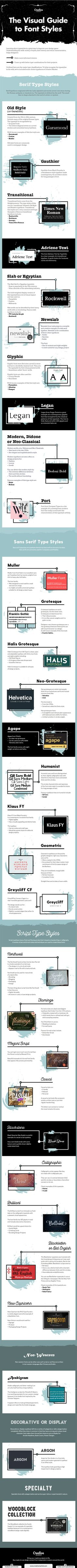 The Visual Guide to Font Styles ~ Creative Market Blog