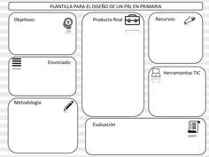 Os hemos preparado una plantilla para preparar vuestros propios PBL, en primaria, es muy sencilla y fácil de utilizar. PBL es una estrategia de enseñanza-aprendizaje que potencia tanto la adquisición …