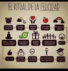 #infografia para la #felicidad.  http://www.farmaciafrancesa.com