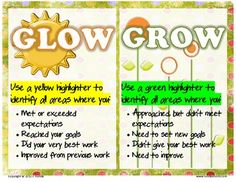 Runde's Room: Quick and Easy Assessment Strategies -- Glow and Grow and Traffic Light Comprehension -- both sound awesome for middle school! Student Self Assessment, Assessment For Learning, Student Data, Formative Assessment, Learning Targets, Classroom Organization, Classroom Management, Classroom Ideas, Class Management