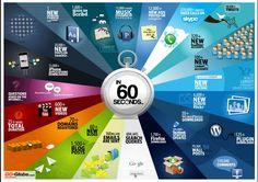 Internet marketing in 60 seconds social media infographic Social Media Plattformen, Social Networks, Social Media Marketing, Content Marketing, Digital Marketing, Social Web, Marketing Strategies, Marketing Companies, Social Status