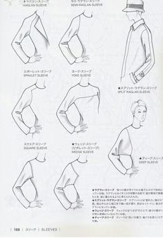 Sewing Pattern Drafting: Guide to Fashion Design by Bunka fashion coollege (Japan) sleeves Techniques Couture, Sewing Techniques, Clothing Patterns, Sewing Patterns, Bunka Fashion College, Sewing Sleeves, Fashion Terminology, Retro Mode, Fashion Dictionary