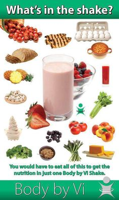 To eat vs just one nutritional visalus shake one shake is 2 the cost