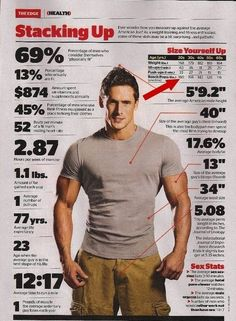 I love the tiny print at the bottom: Number of men who would rather workout than have sex: 1 in 7 ... Do you track your workouts? Visit Track2Fit for activity trackers and fitness wearables.