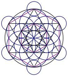 Geometría sagrada - Wikipedia, la enciclopedia libre                                                                                                                                                      Más