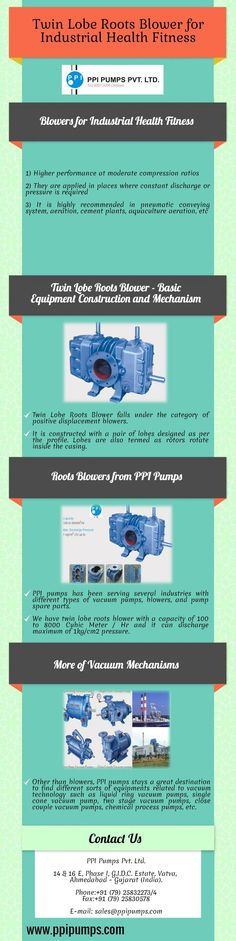 Blowers, compressors and centrifugal fans are used to pump out gases. It is widely used in industries to maintain air pollution free environment. Apart from that blowers are of different types and each type is destined for specific purpose. Twin lobe roots blower is one among them that is preferred in industries Visit at - http://www.ppipumps.com/construction-features-of-twin-lone-roots-blower-and-their-technical-excellence.html
