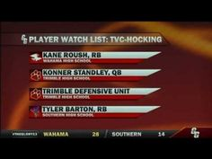 ▶ Player of the Year Watch List (10/5/13)