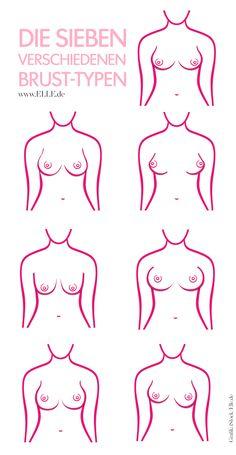 Es gibt weltweit genau sieben verschiedene Brustformen. Wir verraten, welcher BH der richtige für jede Busenform ist. Jetzt auf ELLE.de!
