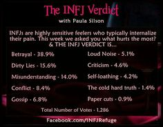 What hurts an INFJ the most?