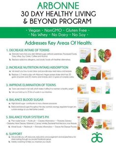 Get a whole new you!   Arbonne 30 days to fit and healthy is designed to eliminate toxins and promote optimum health.   Feel and look better.   Access to an exclusive support group included.  Contact me for details   clairesinclair.arbonne@gmail.com