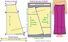 Sudha's Apparel Patterns: How to make a six piece Saree Petticoat?