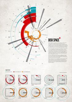 Digital Nostalgia Posters   § Section Design