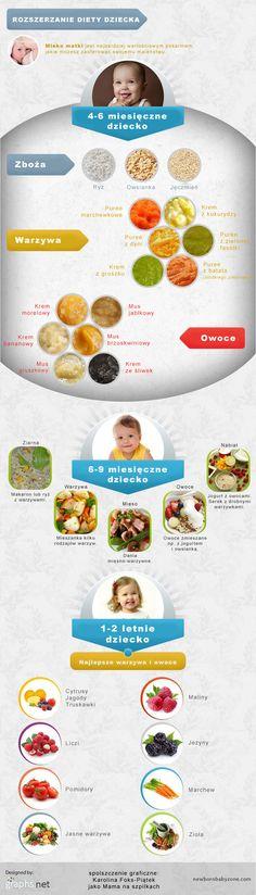 rozszezanie diety 5-6 ms