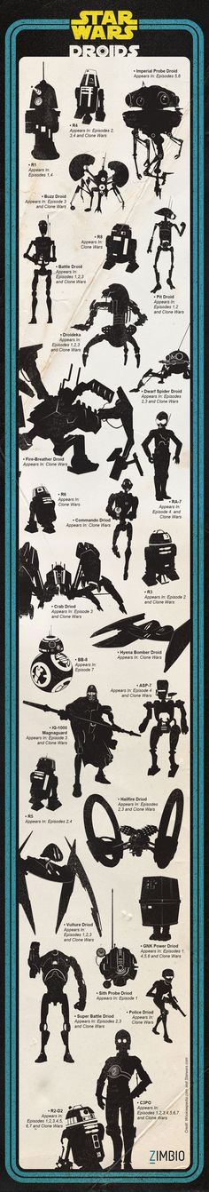 28 'Star Wars' Droids in One Graphic